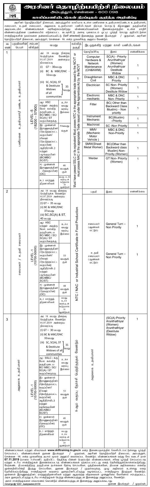 ITI Ambattur Official Notification PDF